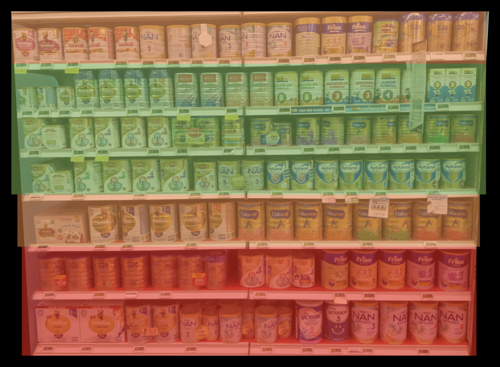 Infant Formula Shelf Zones